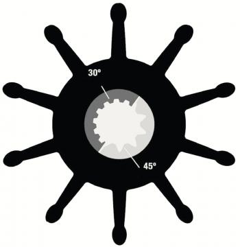 Sherwood Impeller 22000K Genişlik: 110 mm - Ø: 114 mm - 30° 10 Dişli