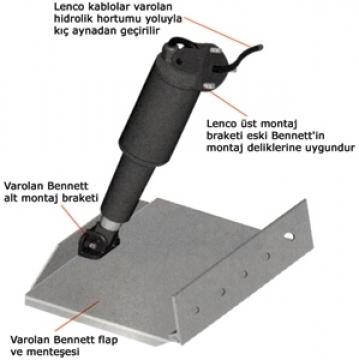 Lenco terfi kiti. Eskimiş, sorunlu hidrolik Bennett flap sistemini kolayca ve minimum maliyet ile modern, yüksek teknolojili Lenco´ya terfi ettirme